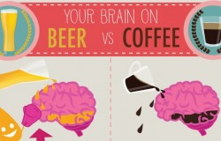 The Entrepreneurial Mind on Beer vs. Coffee