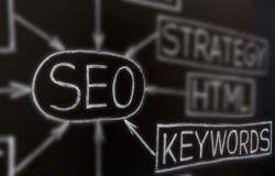 Finding the Right SEO Keywords for Your Business