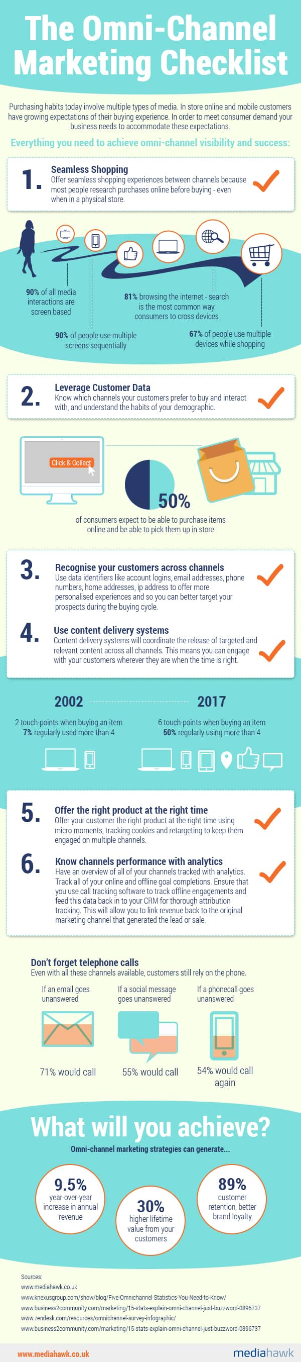 Omnichannel Infographic v2