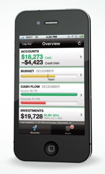 budgeting apps 2