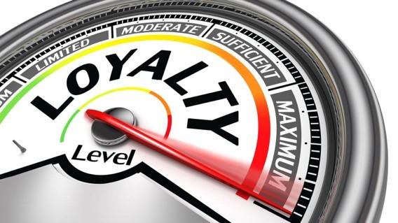 customer loyalty program 2