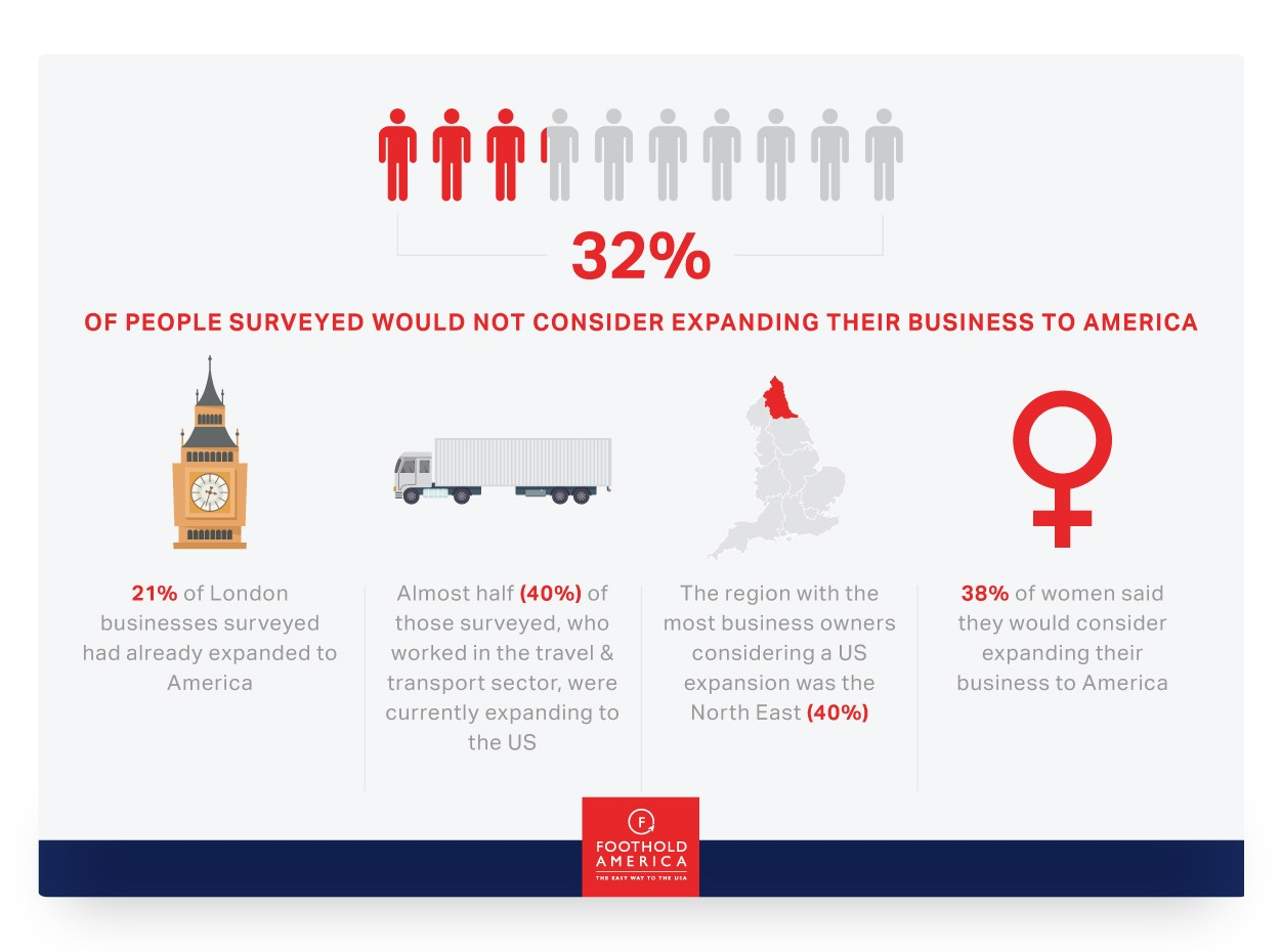 UK business owners 1
