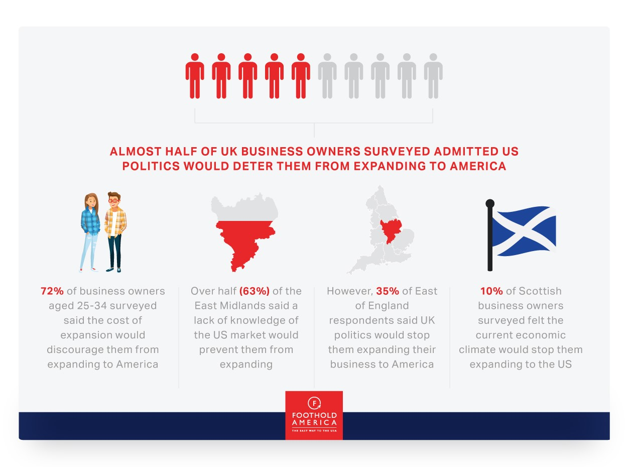 UK business owners 2