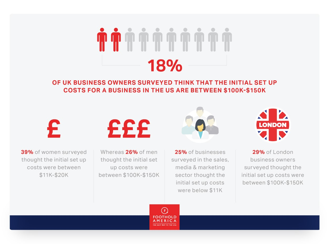 UK business owners 3