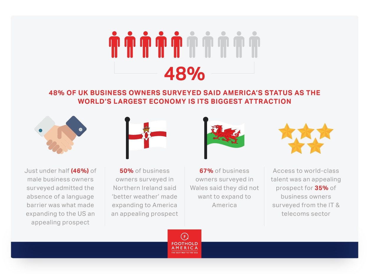 UK business owners 4
