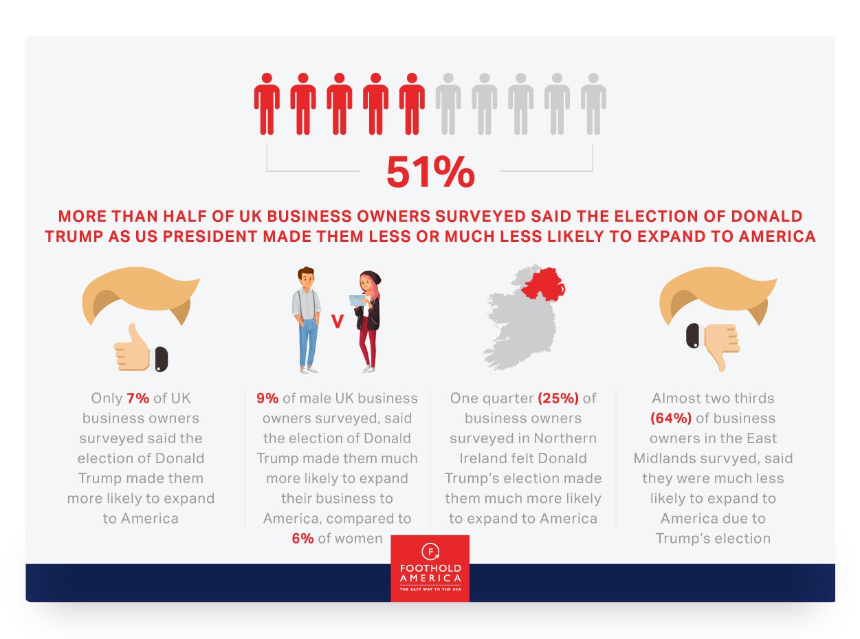 UK business owners 6