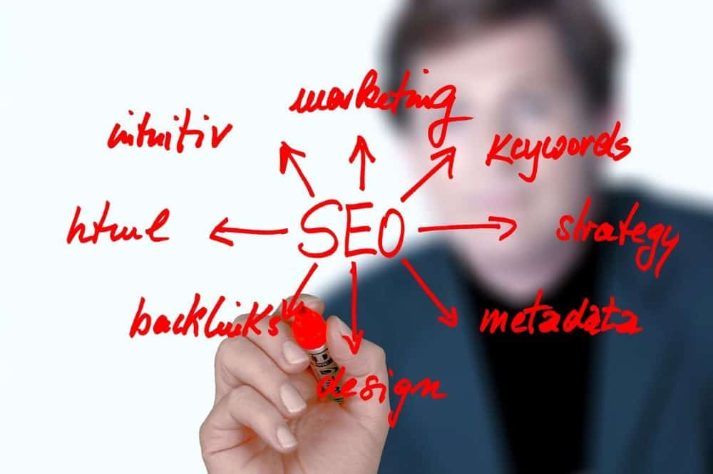 SEO for Small Businesses - featured image