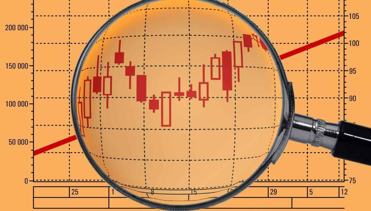 Which Forex Indicator Is Right for You?