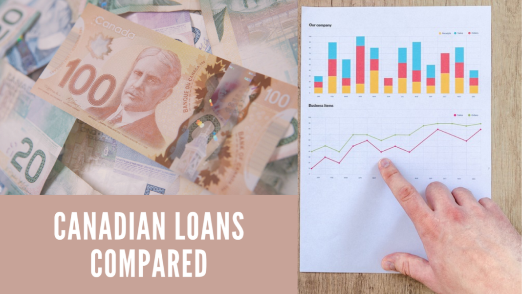Canadian loans - featured image
