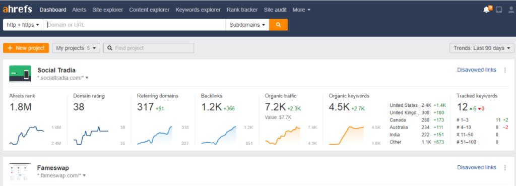 Ahrefs, a digital marketing tool